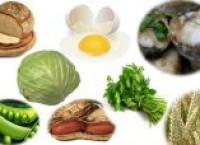 Витамин B1, его функции и источники