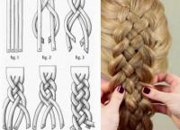 Как быстро научиться плести косы?